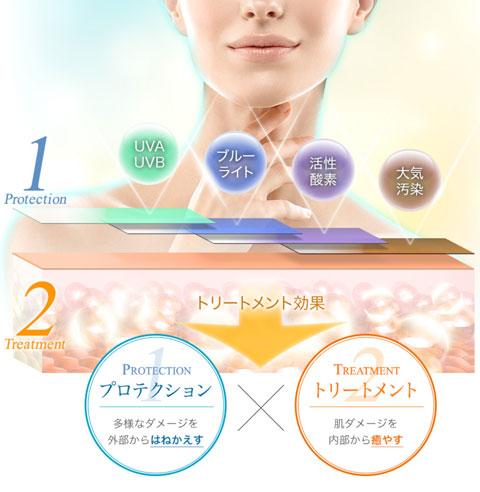 ビーグレンプレゼント UV美容液